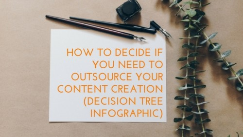 How To Decide If You Need To Outsource Your Content Creation